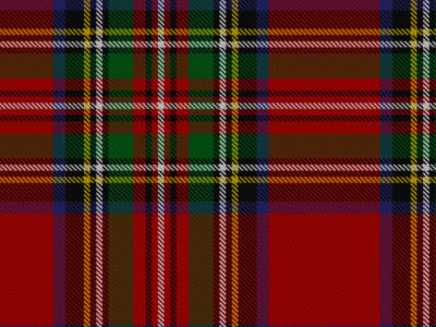 Jacobite Clans Ep.13: Tartan
